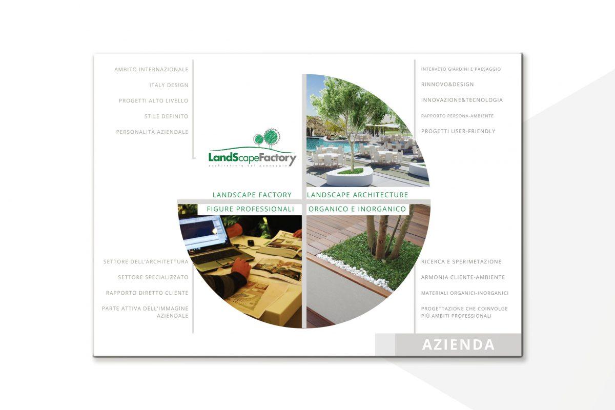 Landscape Factory